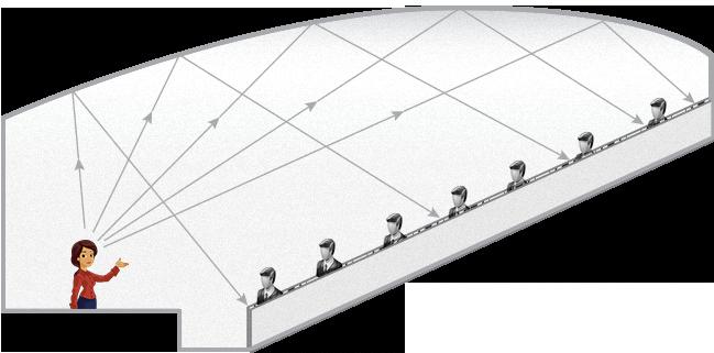Рекомендуемая геометрия лекционного зала