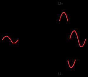 Общая схема усилителей класса B