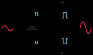 Общая схема усилителей класса D