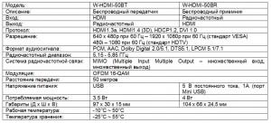 технические характеристики_W_HDMI_50BTR