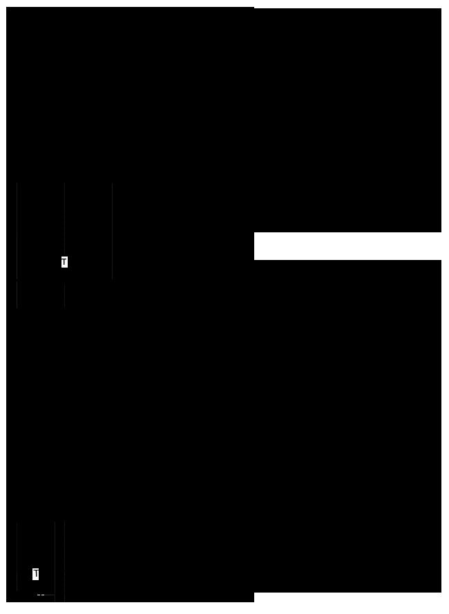 Рисунок.3. Осциллограммы сигналов