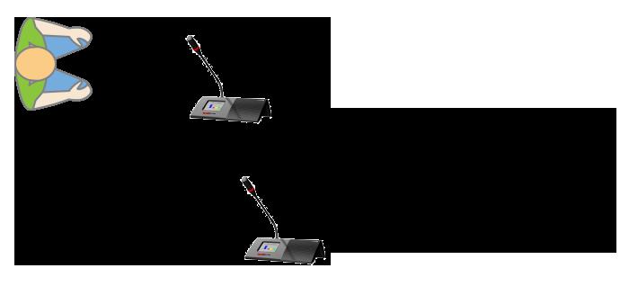 Рисунок.1. Схема подключения двух настольных микрофонов