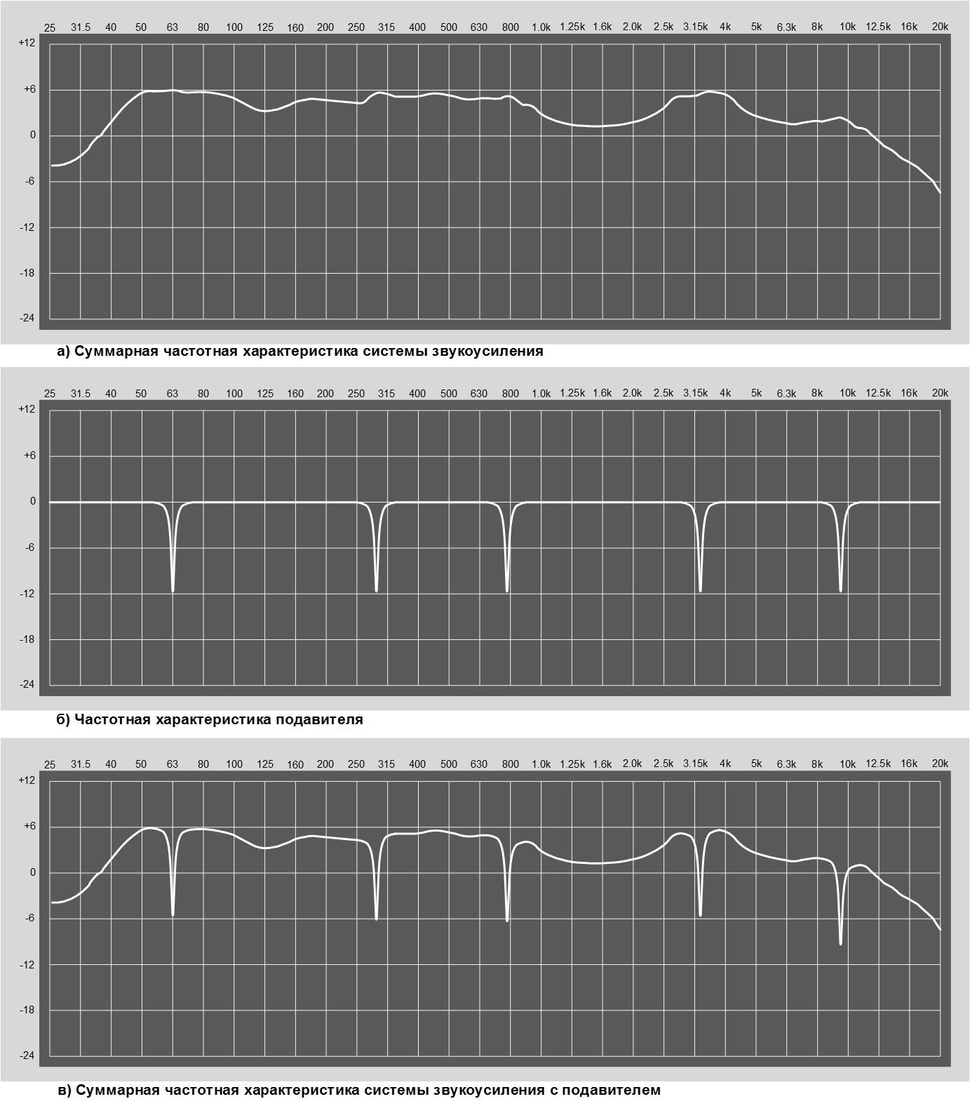 Подавление акустической связи схема фото 44