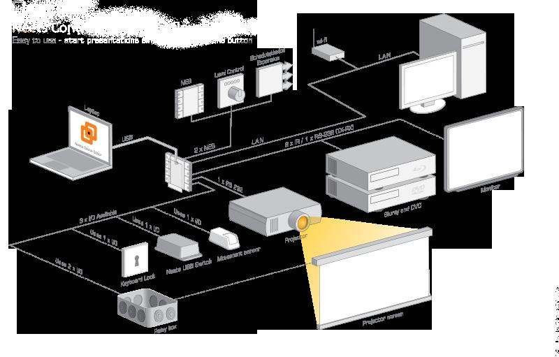 310-0152-Neets-Control-EcHo-Plus-flow-DiagramREV1