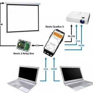 Автоматическое управление проекционным экраном и проектором